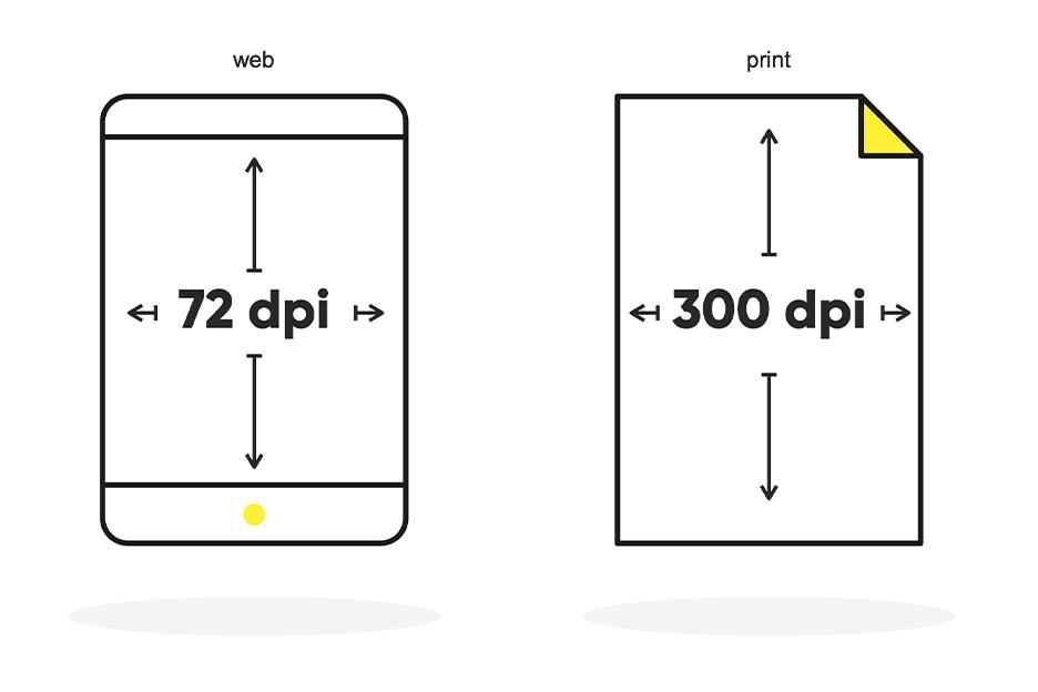 différence DPI impression et écran